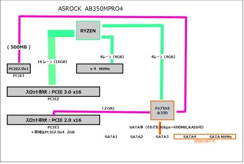 Ab350mpro4